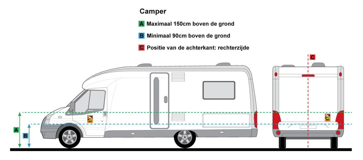 Dode hoek sticker frankrijk-campers
